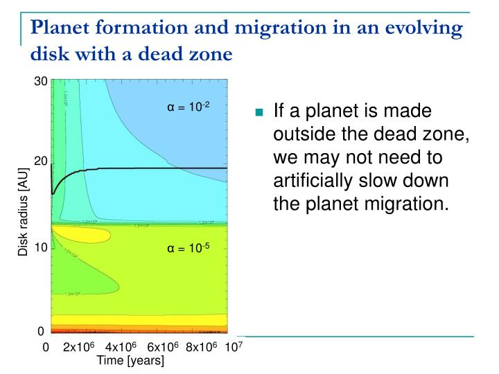 Planet formation and migration in an evolving disk with a dead zone1