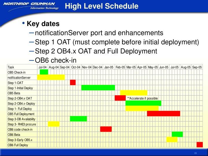 High Level Schedule