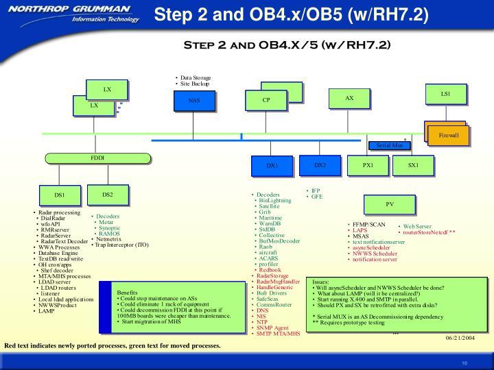 Step 2 and OB4.x/OB5 (w/RH7.2)