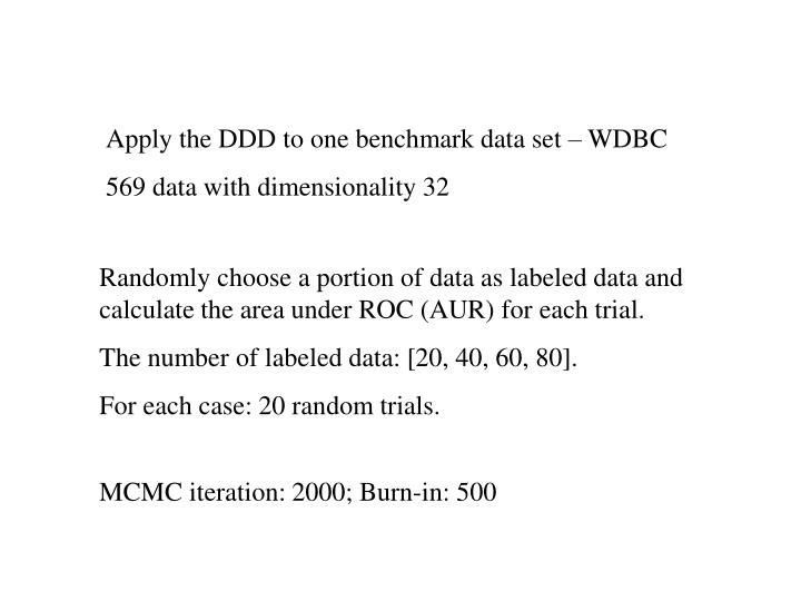 Apply the DDD to one benchmark data set – WDBC