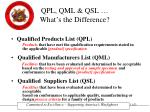 qpl qml qsl what s the difference