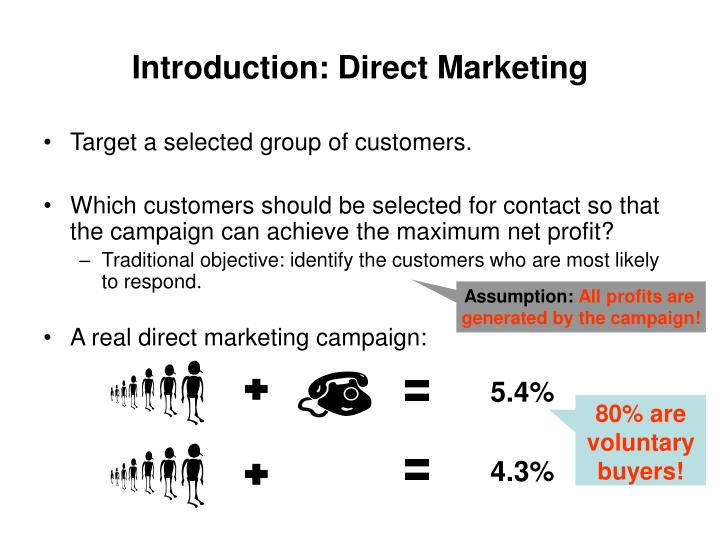 Introduction direct marketing