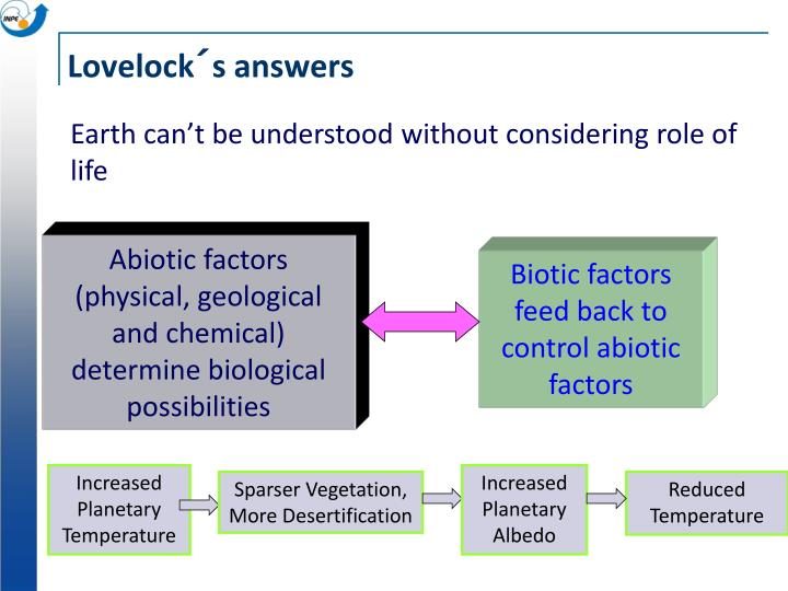 Lovelock´s answers