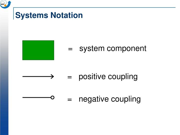 Systems Notation
