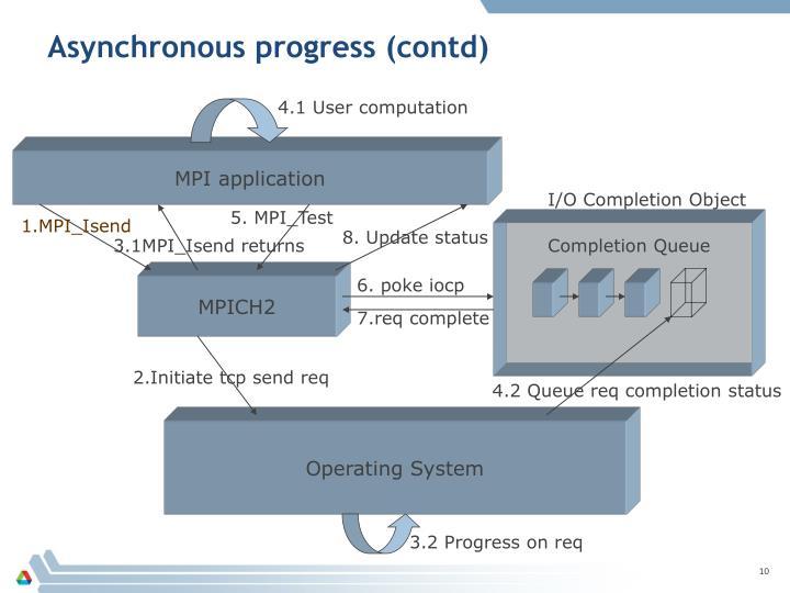 Asynchronous progress (contd)