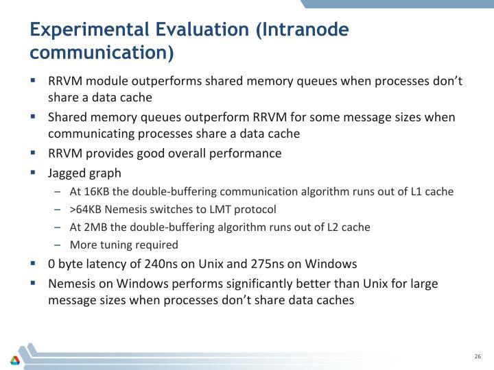 Experimental Evaluation (Intranode communication)