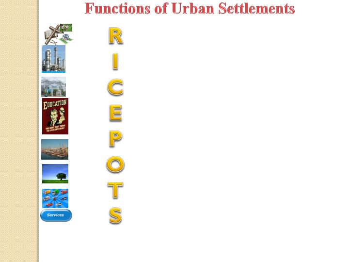 Functions of Urban Settlements