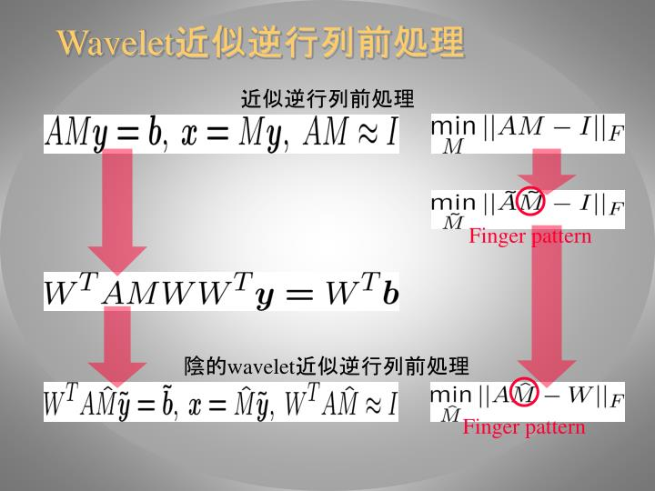 PPT - Finger pattern のブロッ...