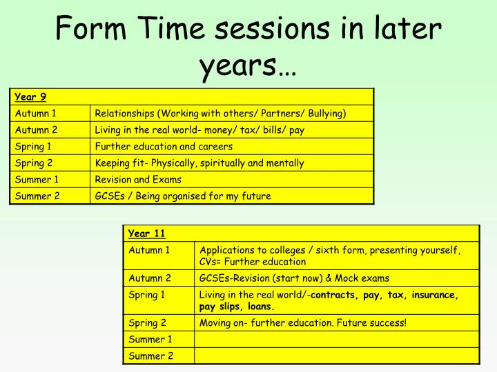 Form Time sessions in later years…