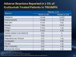 adverse reactions reported in 5 of eculizumab treated patients in triumph