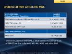 evidence of pnh cells in ra mds