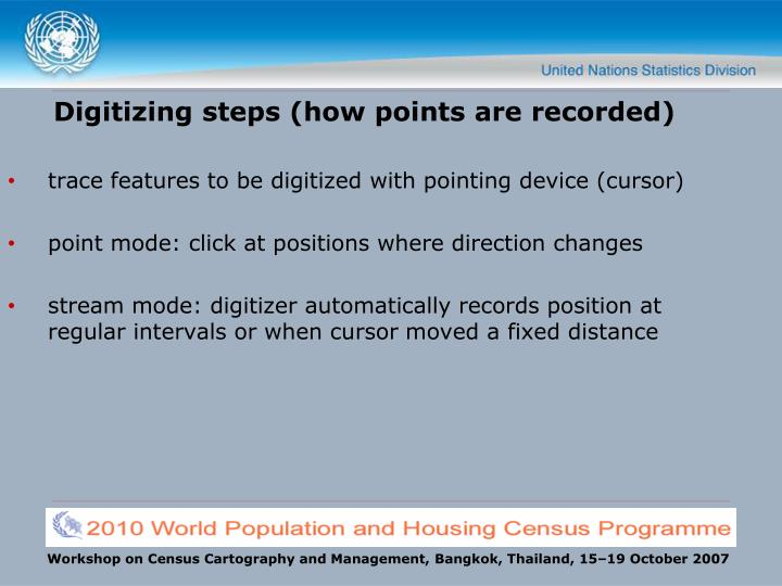 Digitizing steps (how points are recorded)