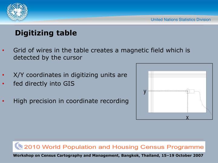 Digitizing table