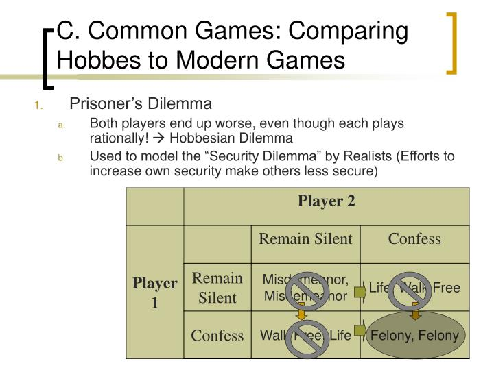 C. Common Games: Comparing Hobbes to Modern Games