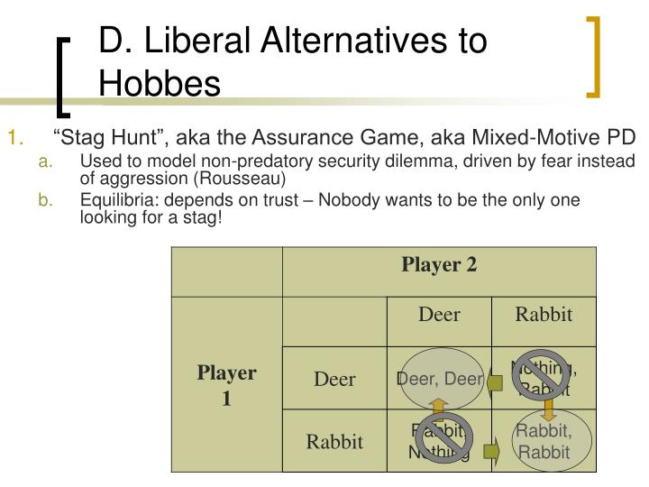 D. Liberal Alternatives to Hobbes