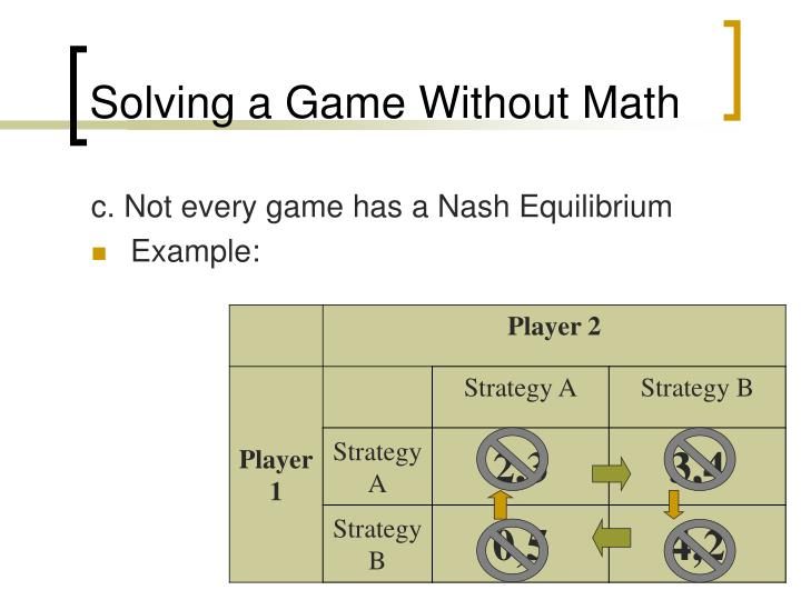 Solving a Game Without Math