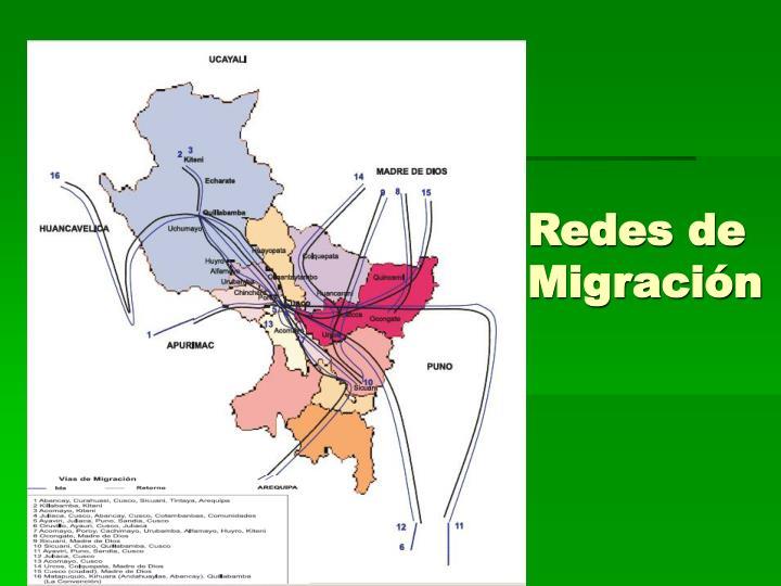 Ppt situacion y vias de desplazamiento de los menores for Ministerio de migracion