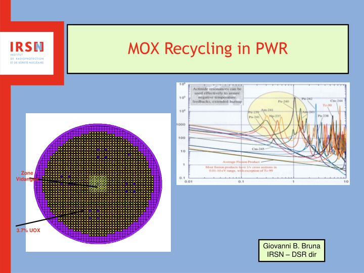 mox recycling in pwr n.