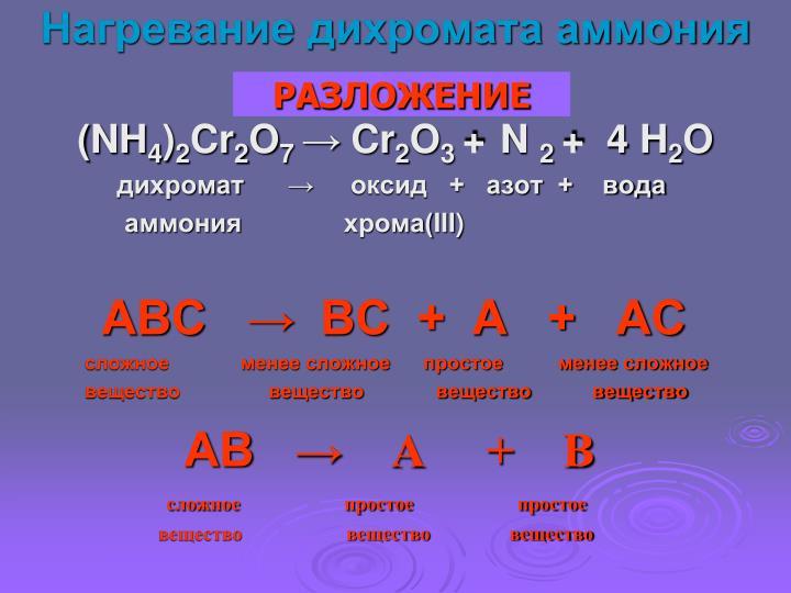 Нагревание дихромата аммония