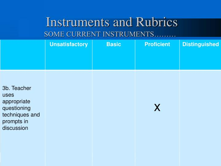 Instruments and Rubrics
