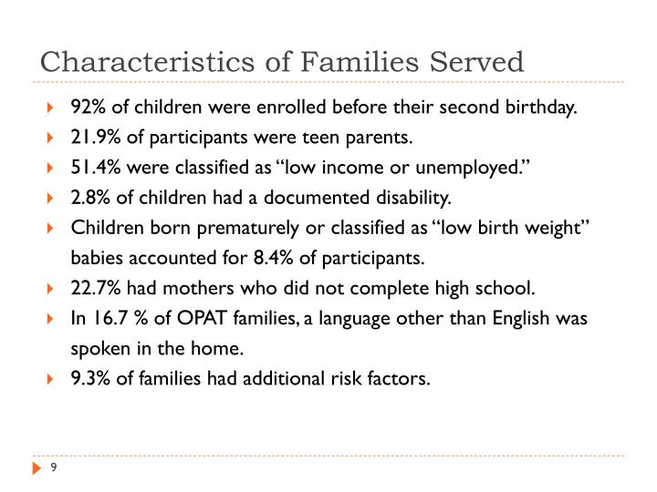 Characteristics of Families Served