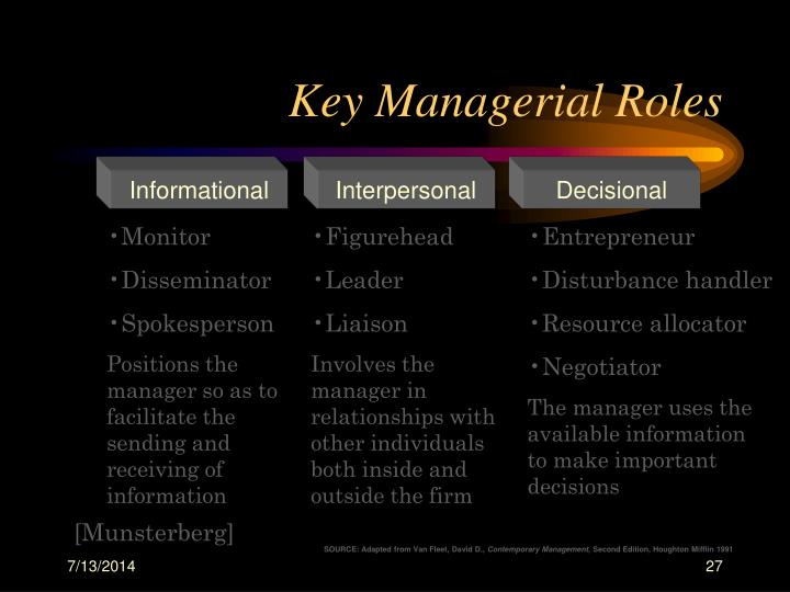 Key Managerial Roles