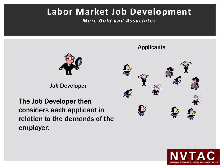 Labor Market Job Development
