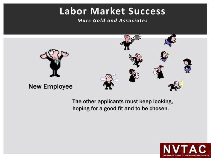 Labor Market Success