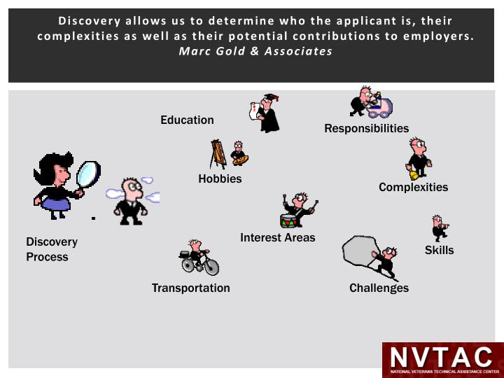 Discovery allows us to determine who the applicant is, their complexities as well as their potential contributions to employers.