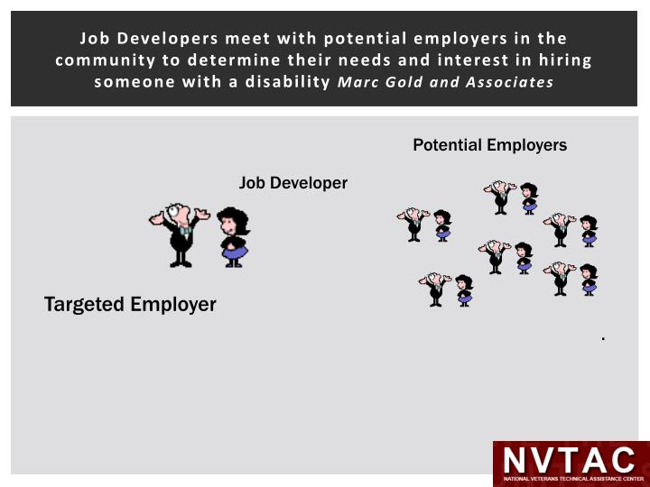 Job Developers meet with potential employers in the community to determine their needs and interest in hiring someone with a disability