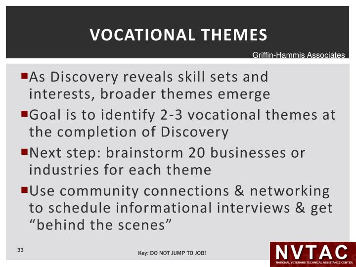 VOCATIONAL THEMES