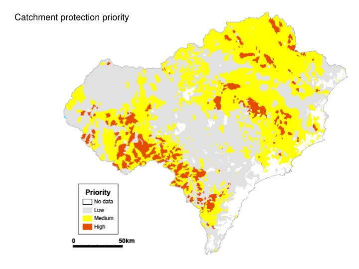 Catchment protection priority