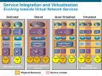 service integration and virtualization evolving towards virtual network services