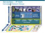 serviceflex ip ngn converged network design