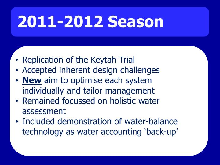 Replication of the Keytah Trial