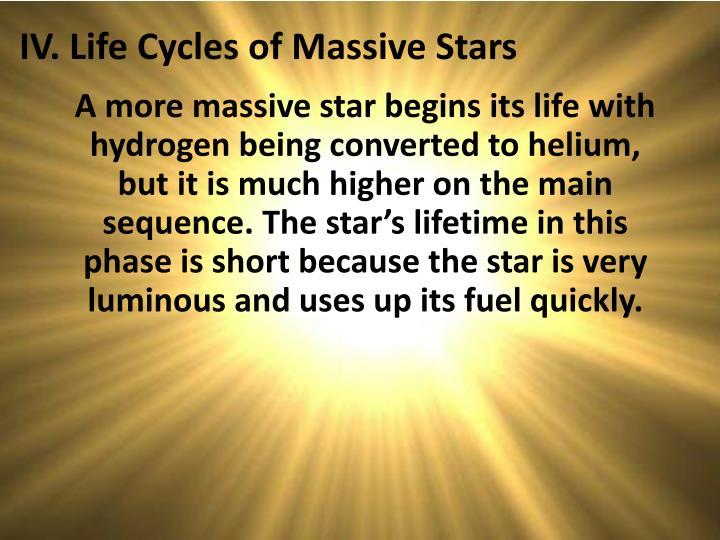 IV. Life Cycles of Massive Stars