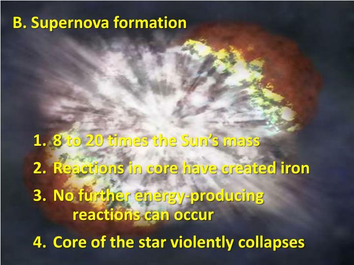 B. Supernova formation