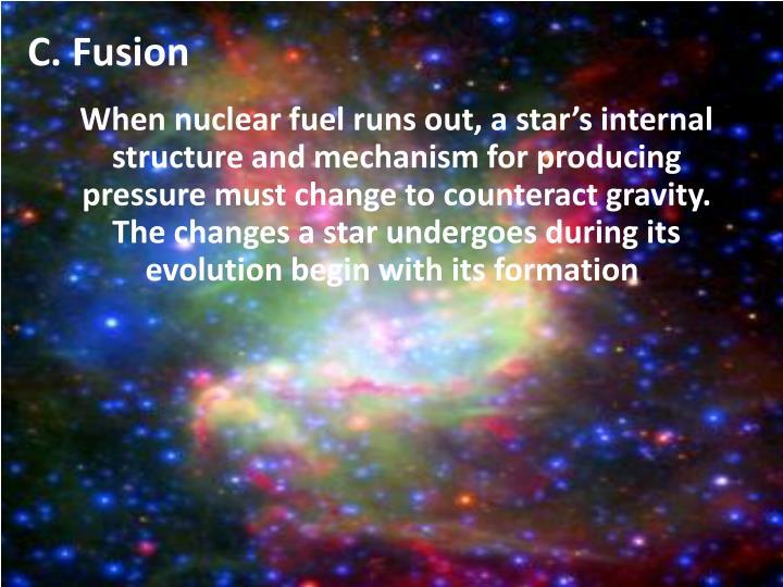 C. Fusion