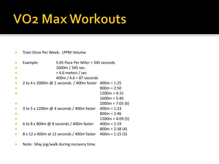 VO2 Max Workouts