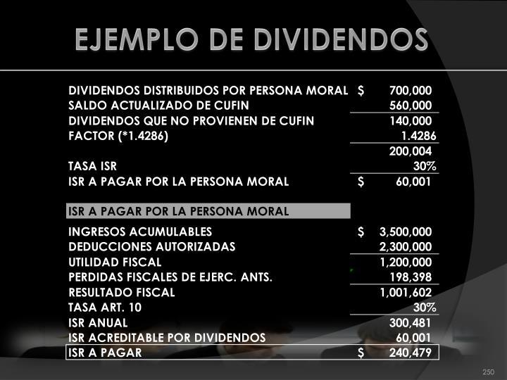 EJEMPLO DE DIVIDENDOS