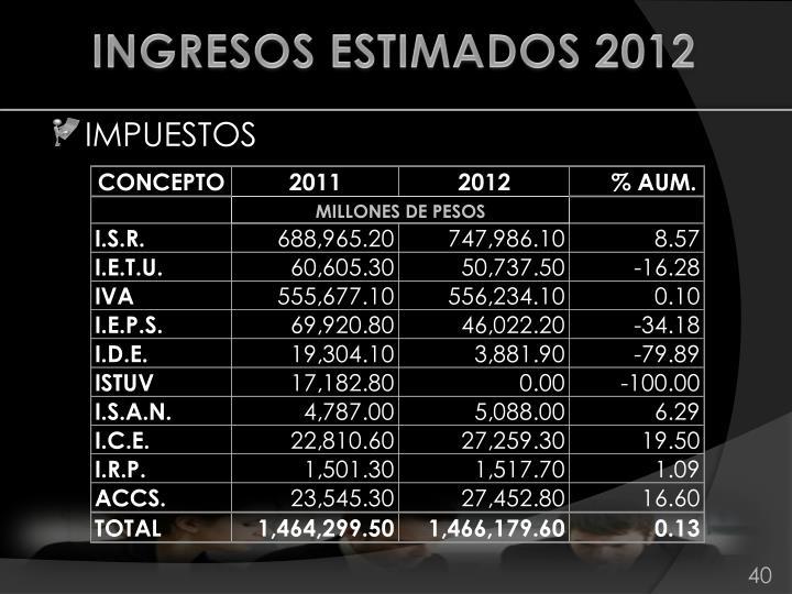 INGRESOS ESTIMADOS 2012