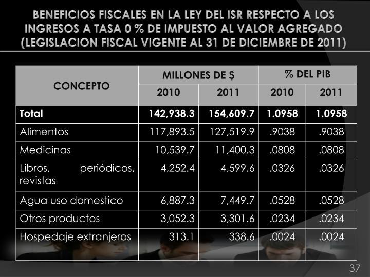 BENEFICIOS FISCALES EN LA LEY DEL ISR RESPECTO A LOS INGRESOS A TASA 0 % DE IMPUESTO AL VALOR AGREGADO (LEGISLACION FISCAL VIGENTE AL 31 DE DICIEMBRE DE 2011)