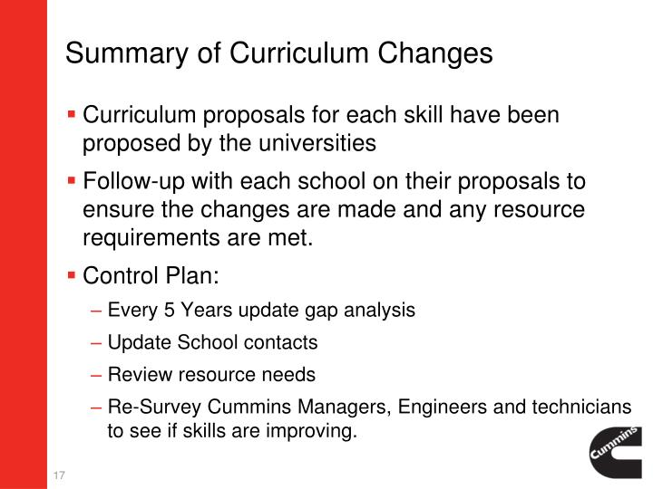 curriculum changes During his days in school, curriculum delivery was centered around the recitations it was and the role of the teacher goes through a process of change as always.