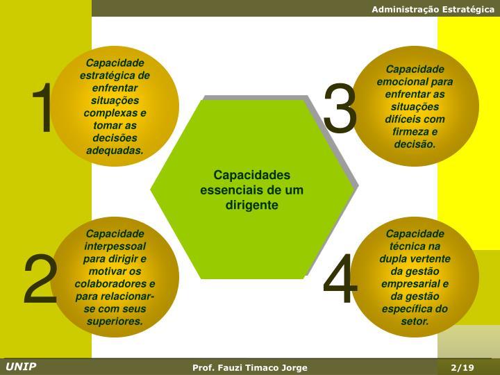Capacidade estratégica de enfrentar situações complexas e tomar as decisões adequadas.