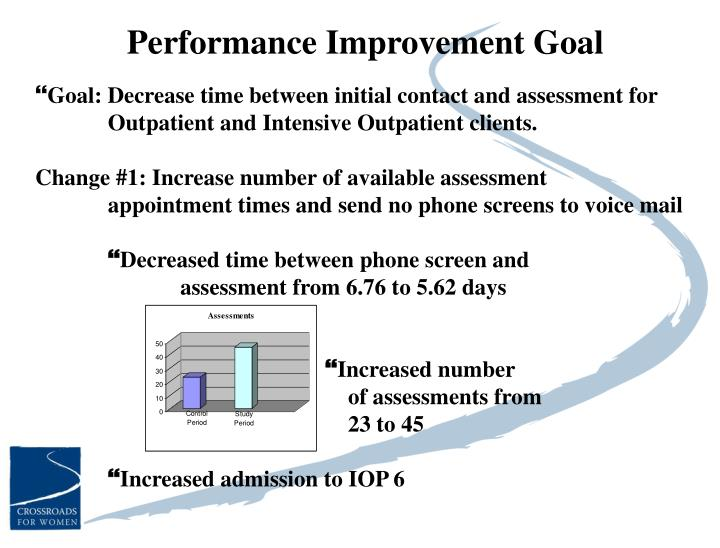 Performance Improvement Goal