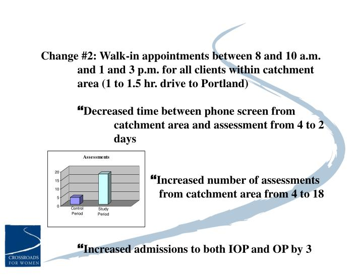 Change #2: Walk-in appointments between 8 and 10 a.m. 	and 1 and 3 p.m. for all clients within catchment 	area (1 to 1.5 hr. drive to Portland)