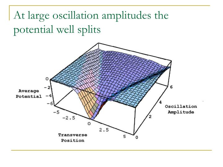 At large oscillation amplitudes the potential well splits