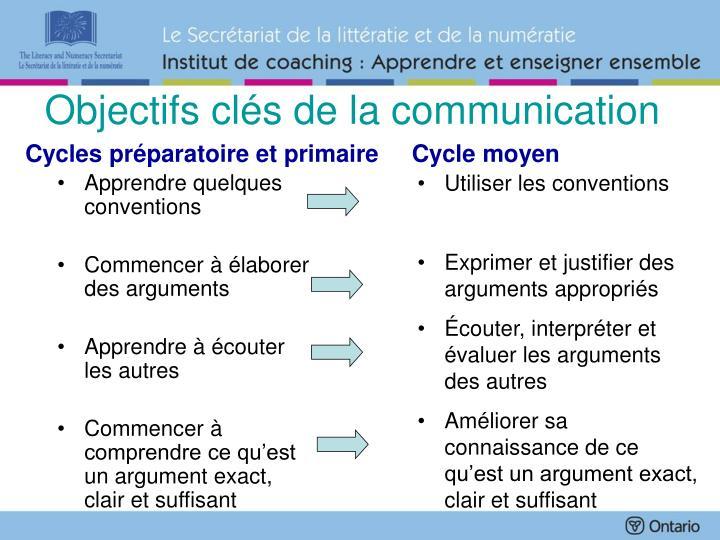 Objectifs clés de la communication