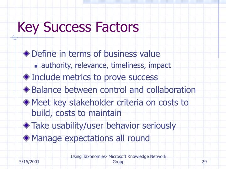 key success factors of microsoft Learn how business are using microsoft azure to address opportunities in table storage nosql key-value store multi-factor authentication add security for.