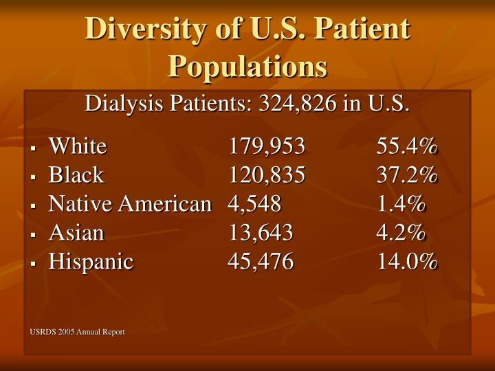 Diversity of U.S. Patient Populations